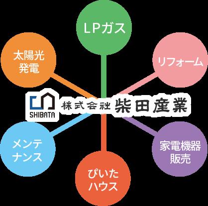 太陽光は柴田産業